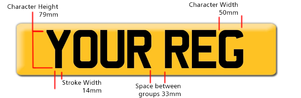 Number Plate Regulation
